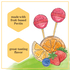 show Burt's Bees Kids Throat Soothing Pops, Fruit Fusion