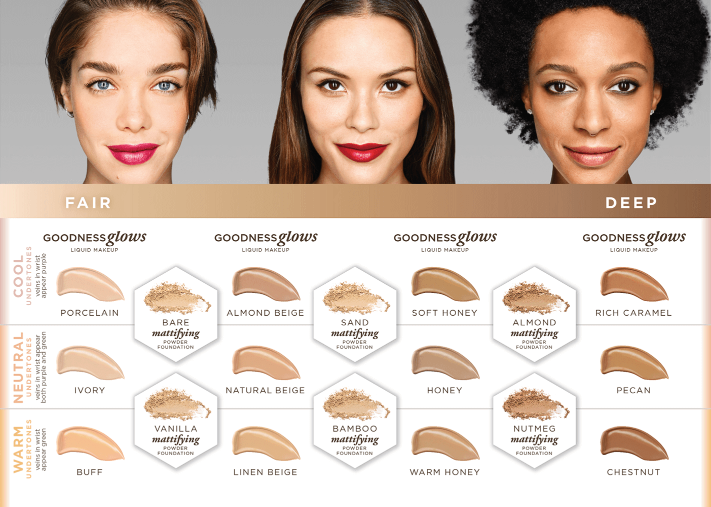 Burts bees foundation shade finder shop now back to makeup nvjuhfo Gallery